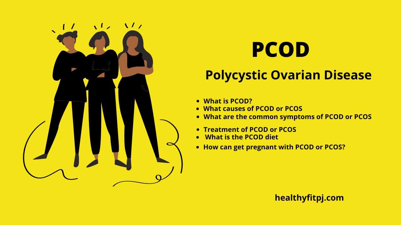 Polycystic Ovarian Disease